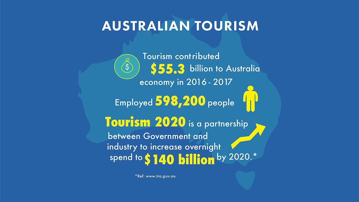 https://staging.hotelschool.scu.edu.au/wp-content/uploads/2017/02/career_image-2.jpg